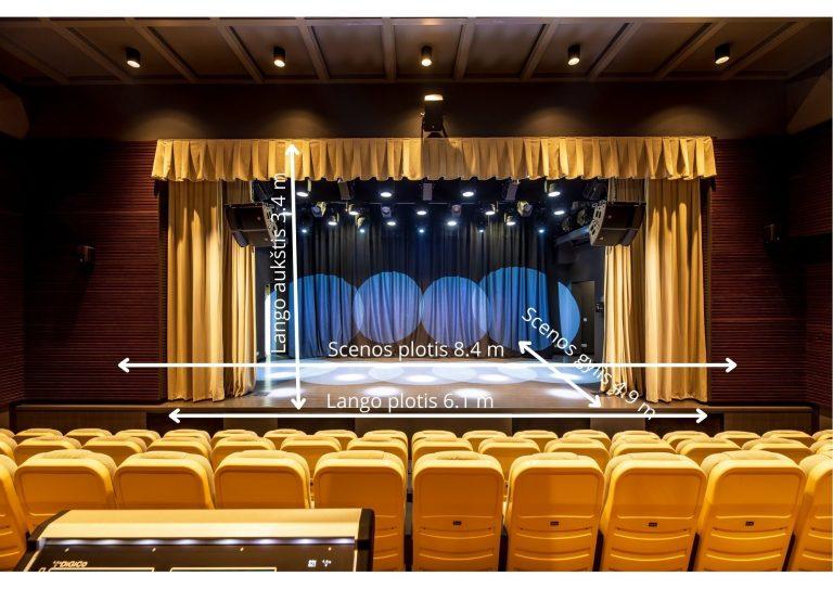 Teatro salė scenos matmenys